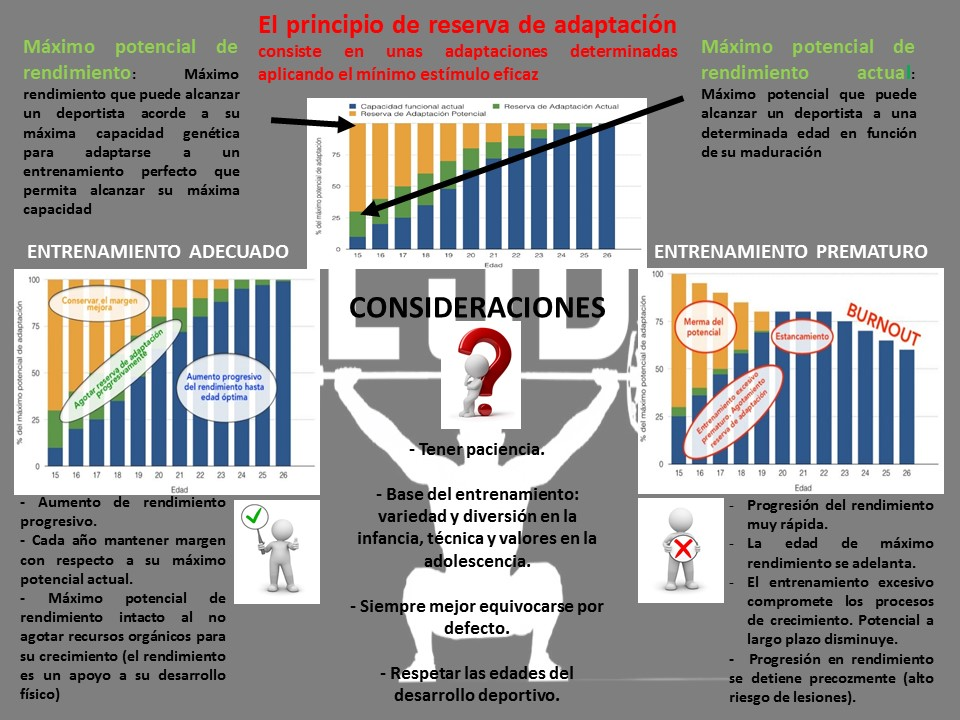 Presentación principio de reserva de adaptacion DEFINITIVO