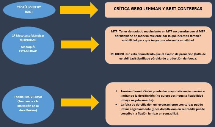 CRÍTICA LEHMAN CONTRERAS 1