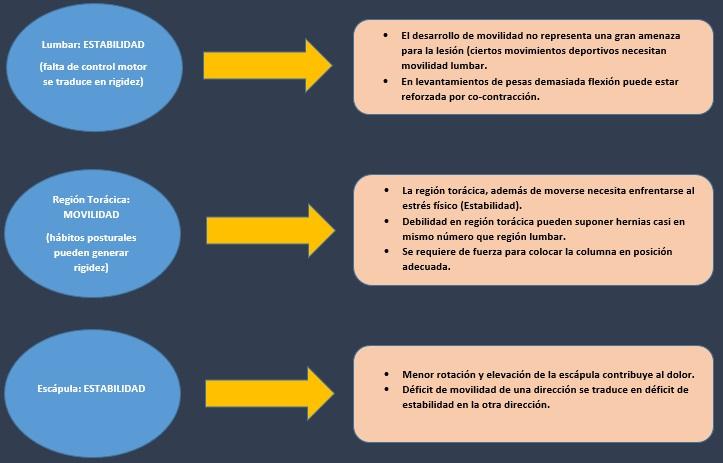 CRÍTICA LEHMAN CONTRERAS 3