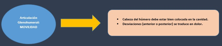 CRÍTICA LEHMAN CONTRERAS 4